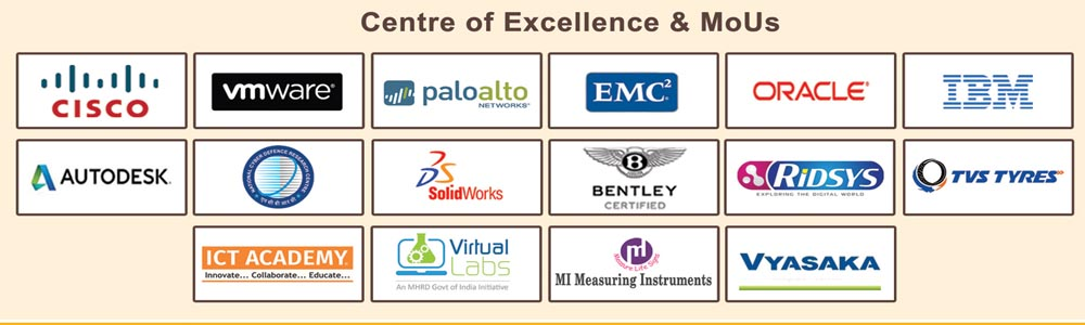 Centre of Excellence & MoUs